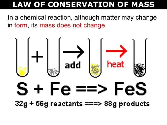 law of conservation of mass diagram wwwpixsharkcom