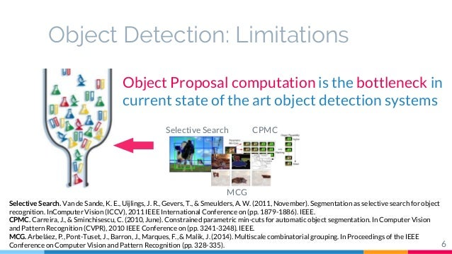 real time object detection for smart In recent years, the field of object detection has seen tremendous progress, aided by the advent of deep learning object detection is the task of identifying.