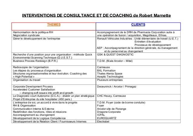 INTERVENTIONS DE CONSULTANCE ET DE COACHING de Robert Marnette THEMES CLIENTS Harmonisation de la politique RH Négociation...