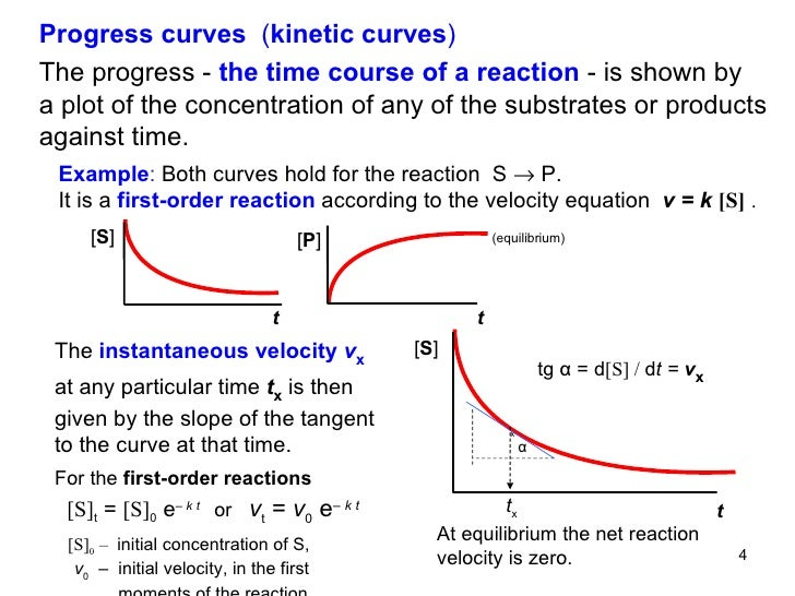 reaction kinetics C h e m i c a l k i n e t i c s p a g e | 1 chapter 14: chemical kinetics the reaction is second order with no and first order with respect to h 2 a).