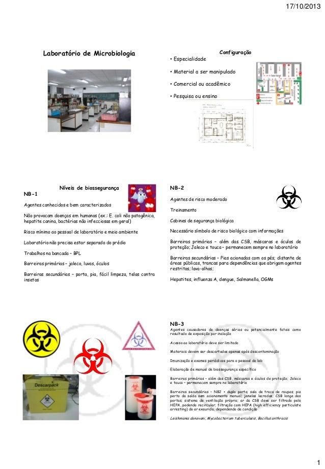 17/10/2013  Laboratório de Microbiologia  • Especialidade  Configuração  • Material a ser manipulado • Comercial ou acadêm...
