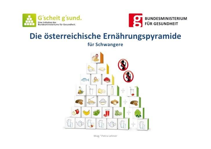 Die österreichische Ernährungspyramide              für Schwangere                Mag.a Petra Lehner