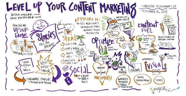LinkedIn TechConnect 13: Level Up Your Content Marketing