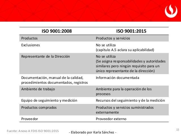 Nuevos Cambios A Las Normas Iso 9001
