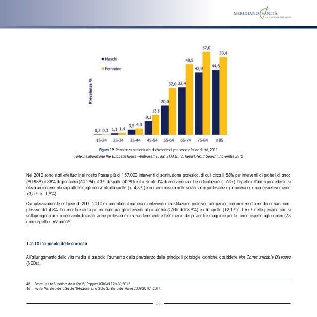 http://image.slidesharecdn.com/03rapportomeridianosanita2013sito-131120071708-phpapp01/95/rapporto-meridiano-sanit-2013-35-638.jpg?cb=1384932217