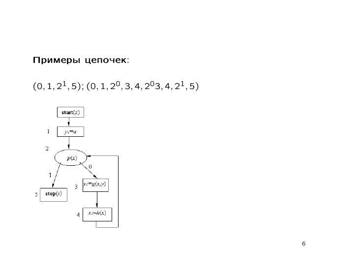 Примеры цепочек: (0, 1, 21,