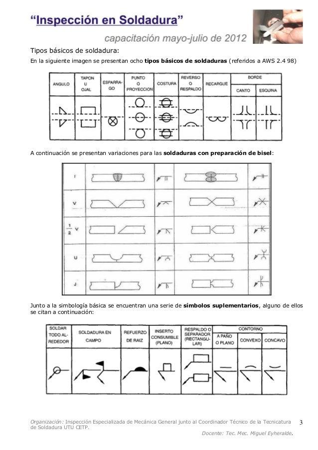 Tipos de soldaduras en estructuras metalicas images - Estructuras metalicas tipos ...