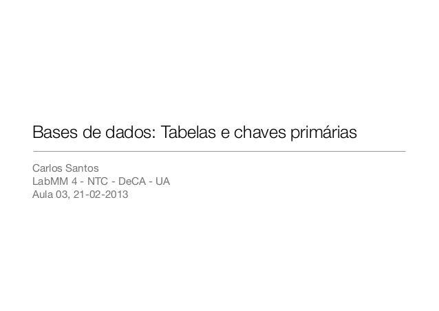 Bases de dados: Tabelas e chaves primáriasCarlos SantosLabMM 4 - NTC - DeCA - UAAula 03, 21-02-2013