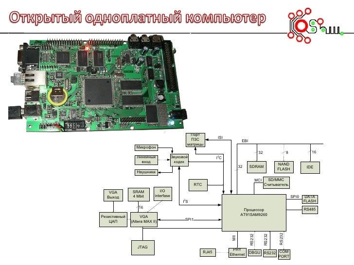 04.03 AFEB + Wireless OSEB