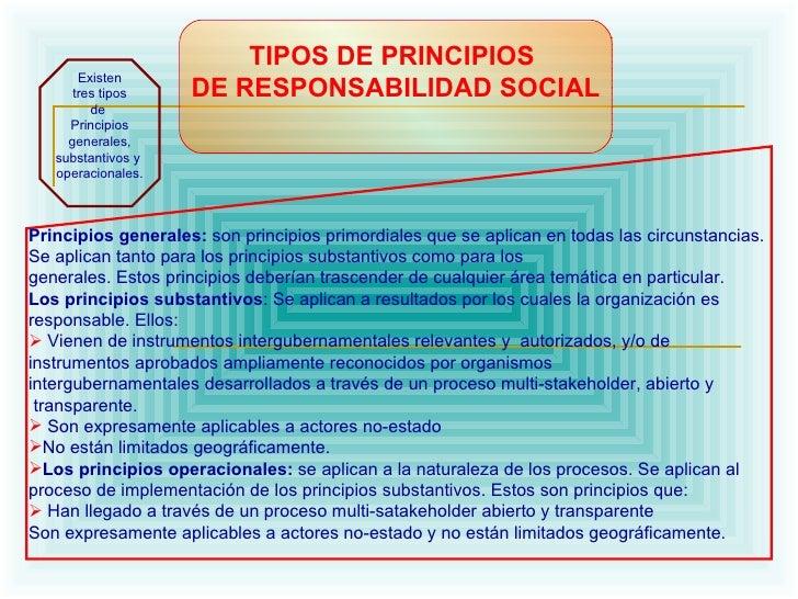 TIPOS DE PRINCIPIOS  DE RESPONSABILIDAD SOCIAL <ul><li>Principios generales:  son principios primordiales que se aplican e...