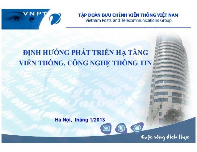 TẬP ĐOÀN BƯU CHÍNH VIỄN THÔNG VIỆT NAM Vietnam Posts and Telecommunications Group ________________________________________...