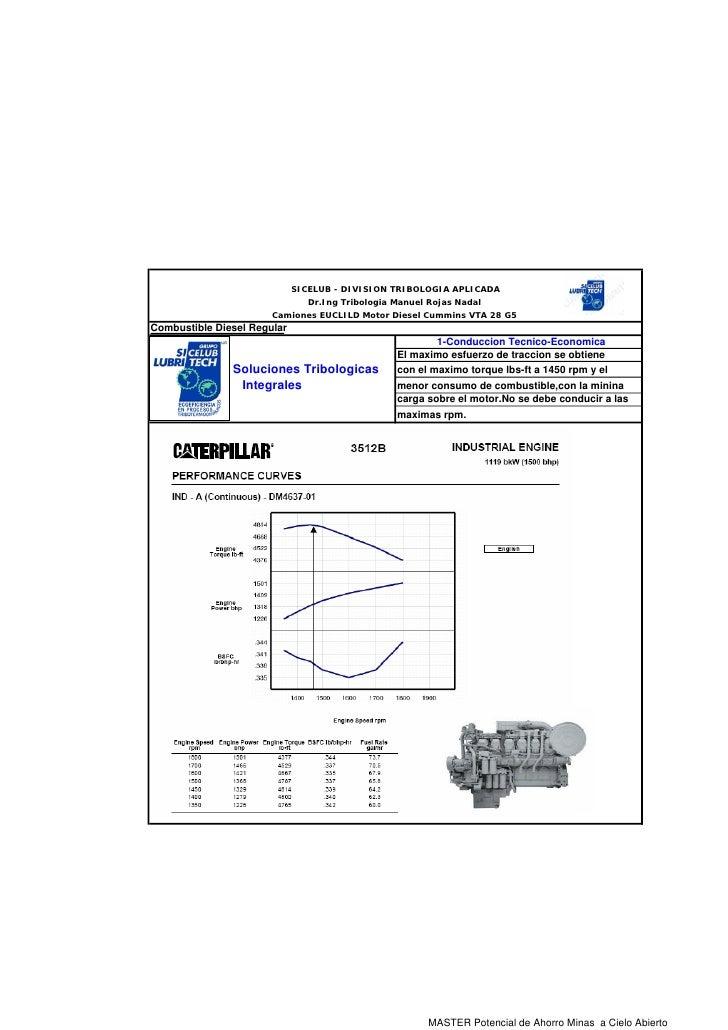 Como disminuir el 15% consumo combustible Diesel en CFC Caterpillar 785B