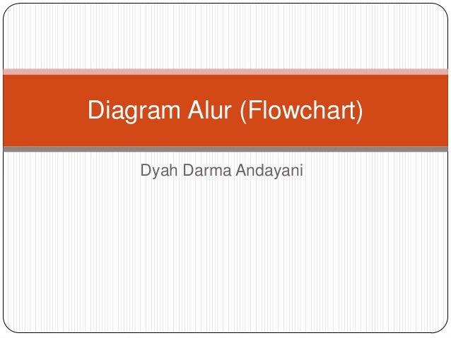 Diagram Alur (Flowchart)    Dyah Darma Andayani