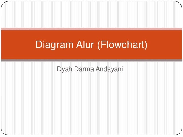 04 diagram alur (flowchart)