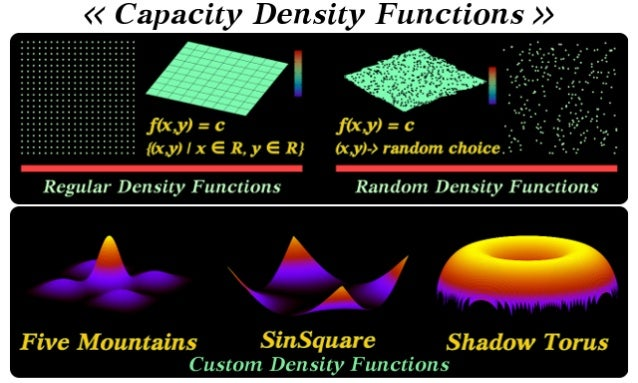 Capacity-Constrained Point Distributions :: Density Function Catalog