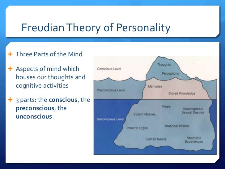 a summary of sigmund freuds theories Freudian theory centers around ideas and works of famed psychoanalyst  sigmund freud learn more about the unconscious and.