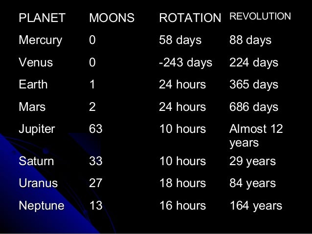 a description of the celestial bodies in our solar system Define celestial body celestial any of the nine large celestial bodies in the solar system that revolve around the 13 celestial body such as our sun.