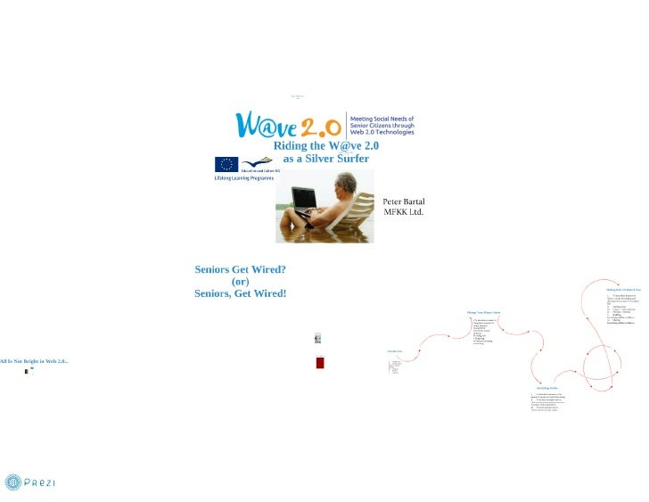 W@ve 2.0 by Peter Bartal