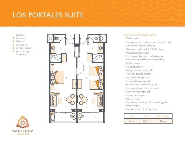 Family Suite – Los Portales
