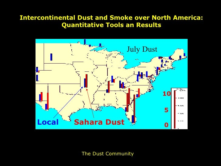 <ul><li>The Dust Community  </li></ul>Intercontinental Dust and Smoke over North America: Quantitative Tools an Results ??...