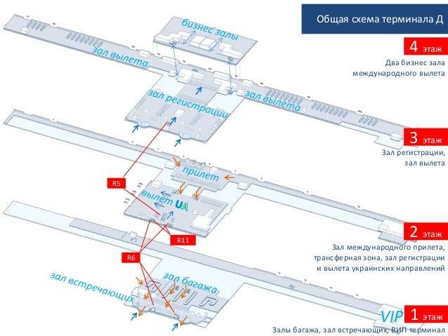 Общая схема терминала Д 3 этаж