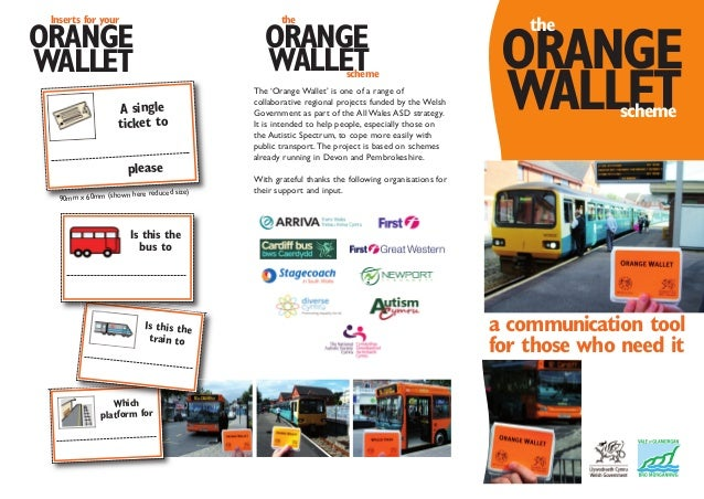 Whichplatform forORANGEa communication toolfor those who need itWALLETthescheme90mm x 60mm (shown here reduced size)A sing...