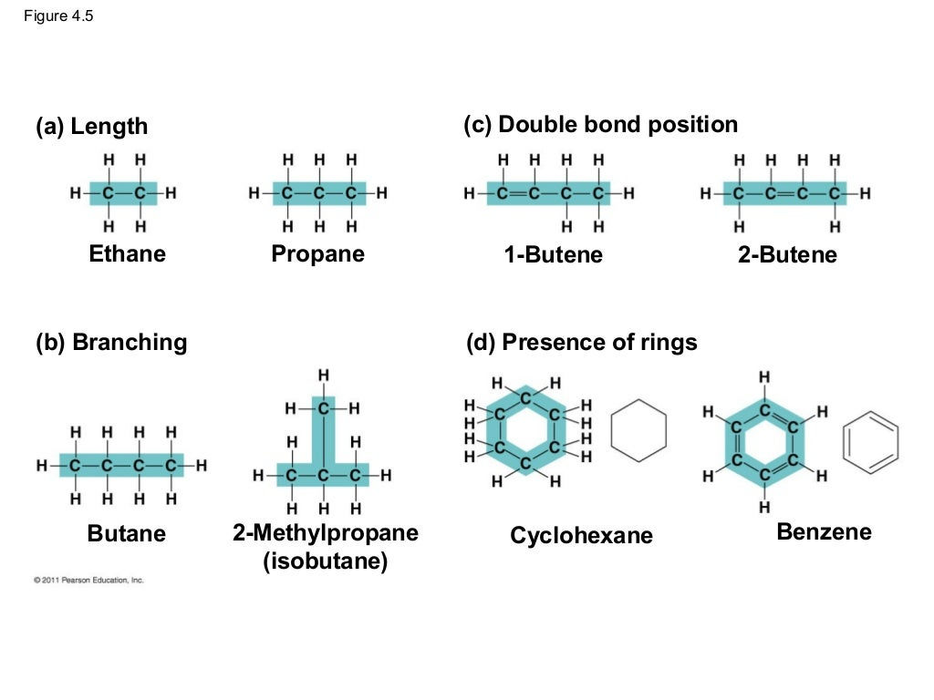 nature of different bond Electronegativity and polar covalent bonding  have different attractive forces  because it has a larger electronegativity value a bond in which the electron.