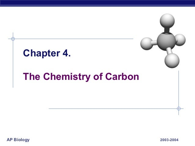 AP Biology 2003-2004 Chapter 4. The Chemistry of Carbon