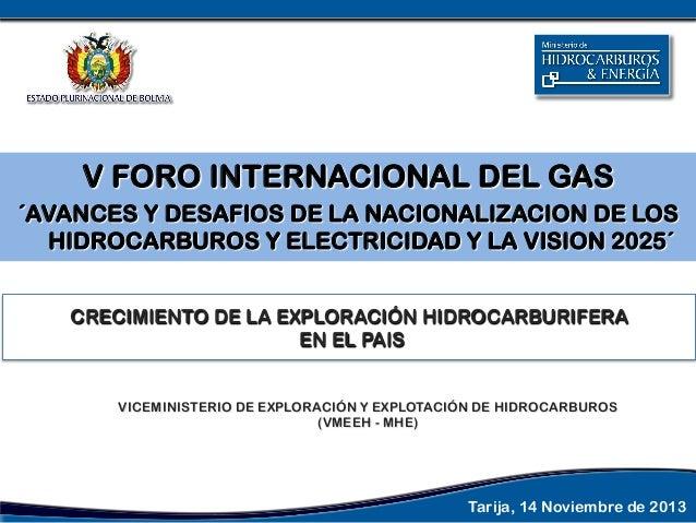 Crecimiento exploratorio hidrocarburífero en el país_Eduardo Alarcon_Figas2013