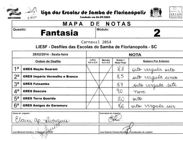 _I/, u,a dal Elcolal de Samba de rlorianOpolil Lfr  SANTA CATARINA  ~  f  SCCRr:: TA.H!A  MUN!ClrAL Df TUR;S.MO  rundada e...