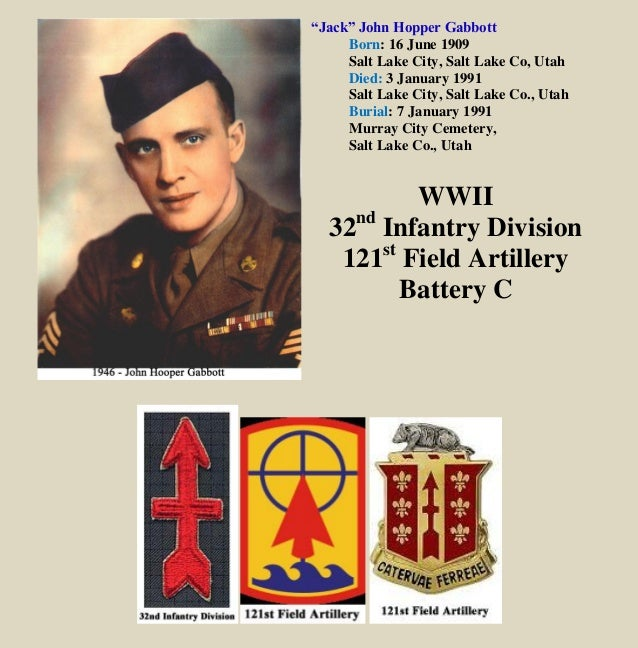 """Jack"" John H Gabbott WWII"