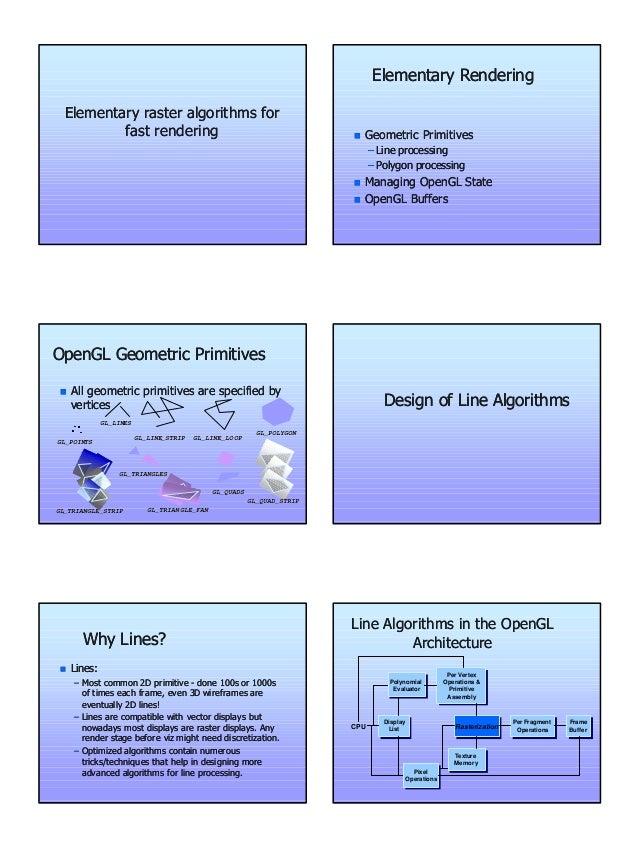 1 Elementary raster algorithms forElementary raster algorithms for fast renderingfast rendering Elementary RenderingElemen...