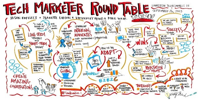 LinkedIn TechConnect 13: Tech Marketer Roundtable