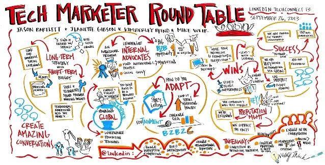 LinkedIn TechConnect 13: Tech Marketer Roundtable