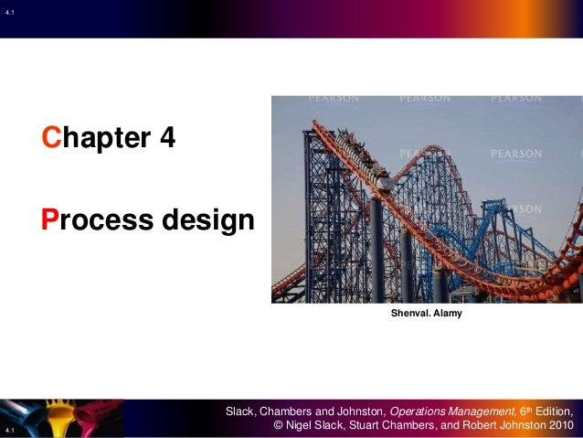 operations management slack chambers and johnson Operations management iba part introduction operations management   summary operations management, slack, n, chambers, s and johnston, r.