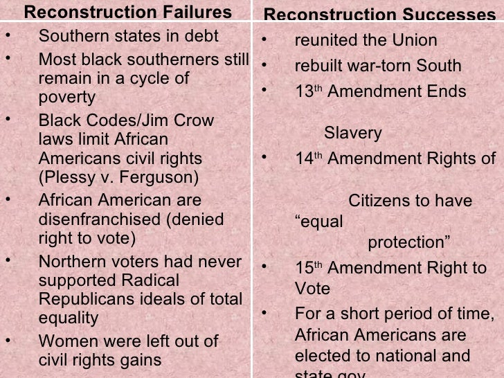 reconstruction essay on it being a failure Read this american history essay and over 88,000 other research documents reconstruction failure reconstruction was the time period after the civil war, were rebuilding and equality was goal.