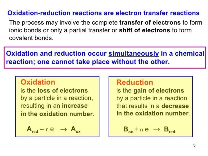 04 Redox Reactions Dissoln Precip