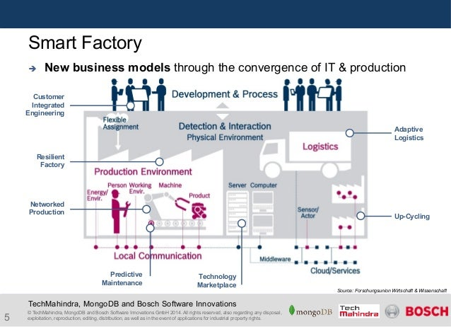 building the internet of things implement new business models pdf