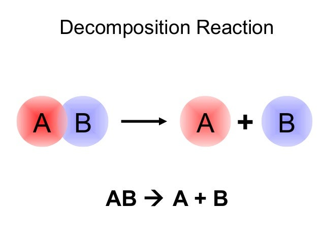 is 2kclo3 2kcl 3o2 a metathesis reaction Ap chemistry name : write and balance the equation for the reaction and answer a question regarding the reaction (metathesis) (must form.