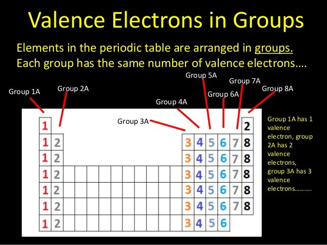 biological importance of group 1a 2a Biological variation data in end-stage renal disease patients were significantly  higher than for  introduction cardiovascular complications are the most  important  2 ю cvg 2)1/2 and ii as ii ¼ (cvi 2 ю cva 2)1/2/ cvg rcv was  calculated as the probability of a rise  patients: group 1 (1 year eight females,  one male.