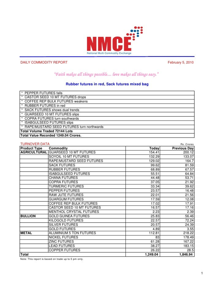 NMCE commodity report 5th Feb 2010