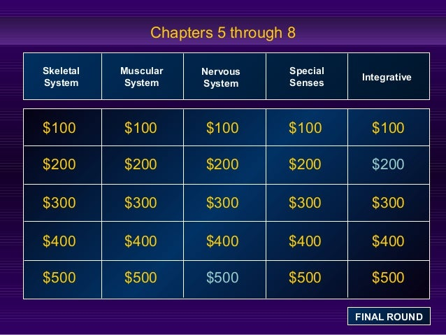 Chapters 5 through 8 $100 $200 $300 $400 $500 $100 $100$100 $100 $200 $200 $200 $200 $300 $300 $300 $300 $400 $400 $400 $4...