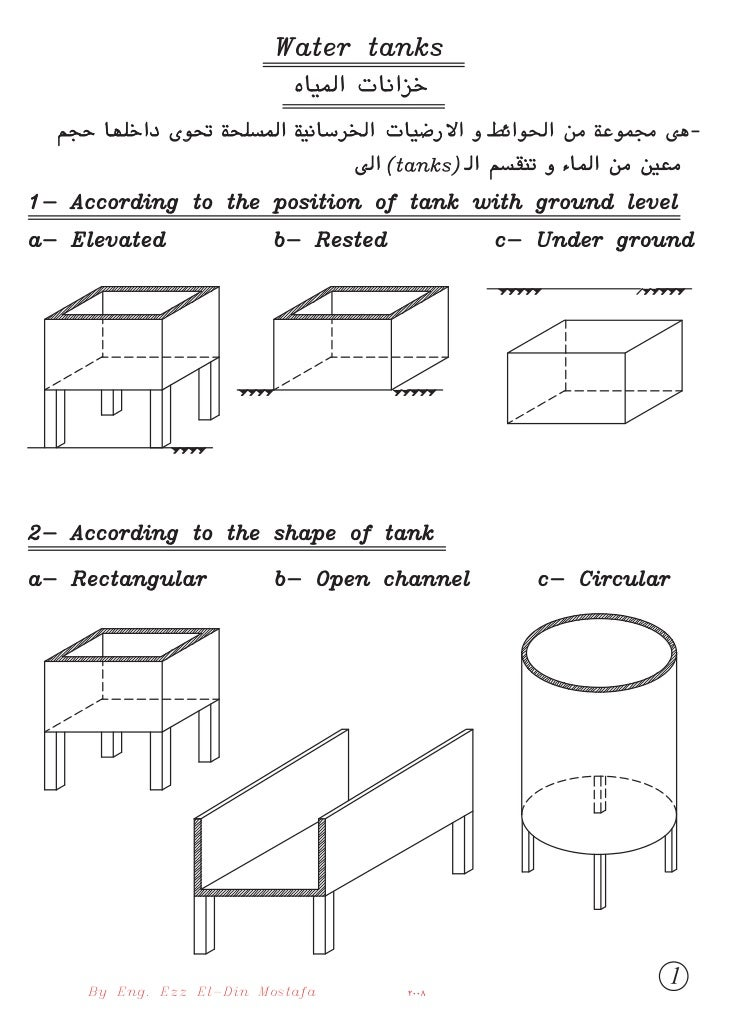 05  (4th civil) (tanks) statics of tanks