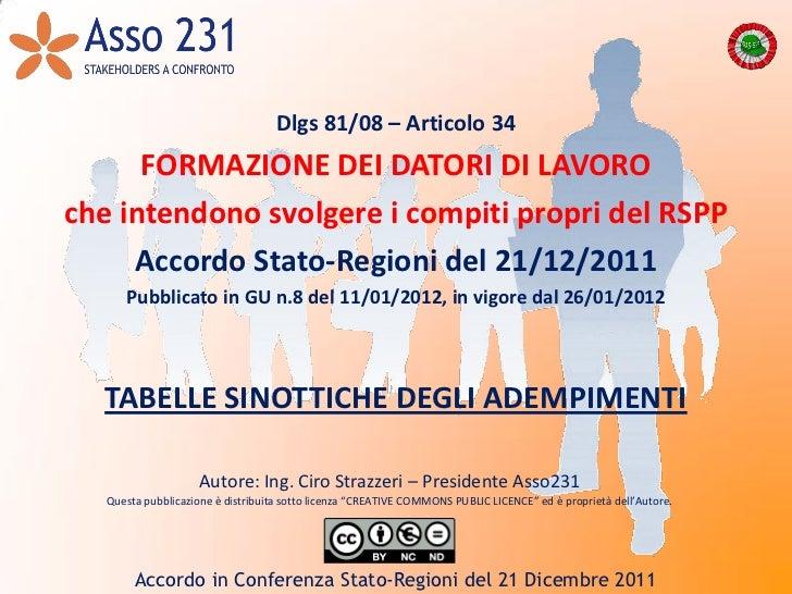 Dlgs 81/08 – Articolo 34      FORMAZIONE DEI DATORI DI LAVOROche intendono svolgere i compiti propri del RSPP     Accordo ...