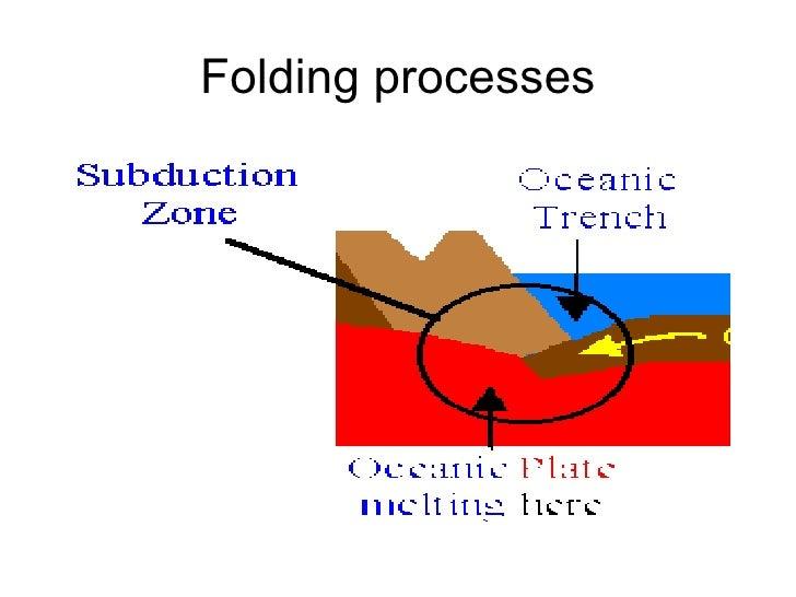 Folding processes