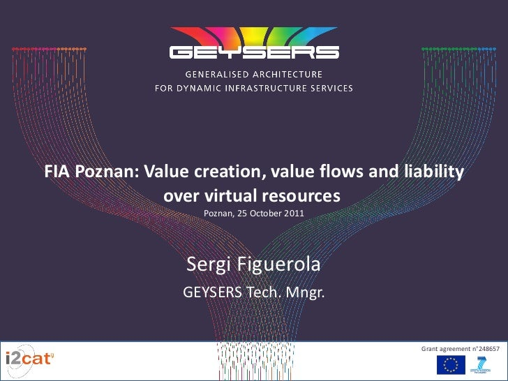 FIA Poznan: Value creation, value flows and liability over virtual resources   Poznan, 25 October 2011 Sergi Figuerola GEY...