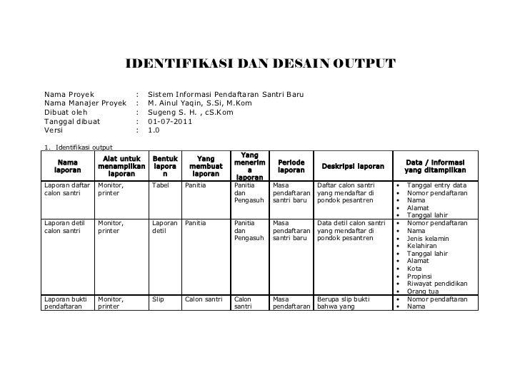 IDENTIFIKASI DAN DESAIN OUTPUTNama Proyek                  :   Sistem Informasi Pendaftaran Santri BaruNama Manajer Proyek...