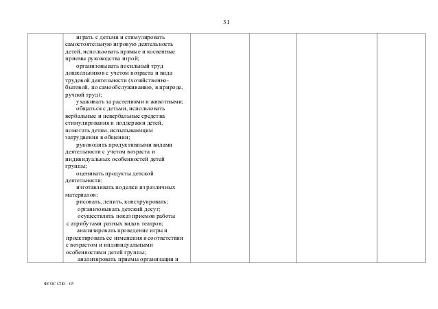 Методические Приемы Руководства Продуктивной Деятельностью - фото 10
