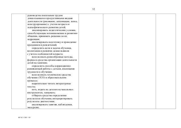Руководство Посильным Трудом Дошкольников img-1