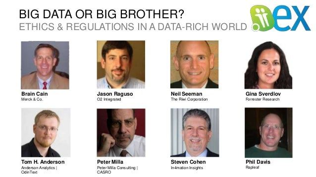 BIG DATA OR BIG BROTHER? ETHICS & REGULATIONS IN A DATA-RICH WORLD Tom H. Anderson Anderson Analytics | OdinText Peter Mil...